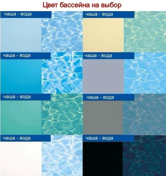 Стекловолоконный бассейн Люкс-2  5,5 х 3,25 х 1,5 (Стандарт)