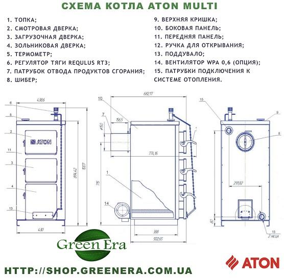схема ATON Multi